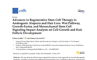Advances in Regenerative Stem Cell Therapy in Androgenic Alopecia and Hair Loss- Wnt Pathway, Growth-Factor, and Mesenchymal Stem Cell Signaling Impact Analysis on Cell Growth and Hair Follicle Development Innate Healthcare